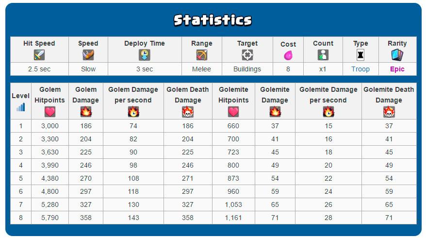 Статистика Голема