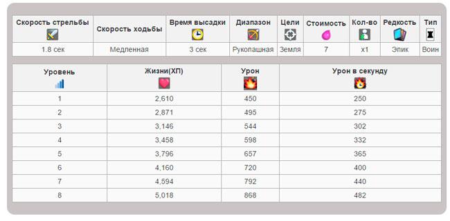 Статистика П.Е.К.К.А
