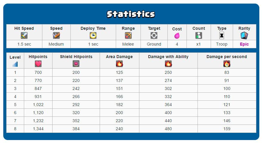 Статистика Темного Принца