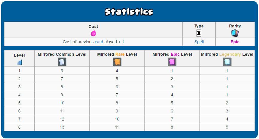 статистика-зеркала
